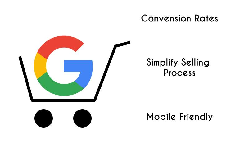 Google Shopping - Pay-Per-Click Advertising Pricing