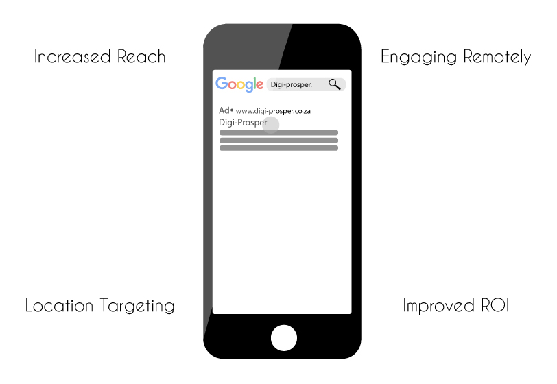 Mobile - Pay-Per-Click Advertising Pricing