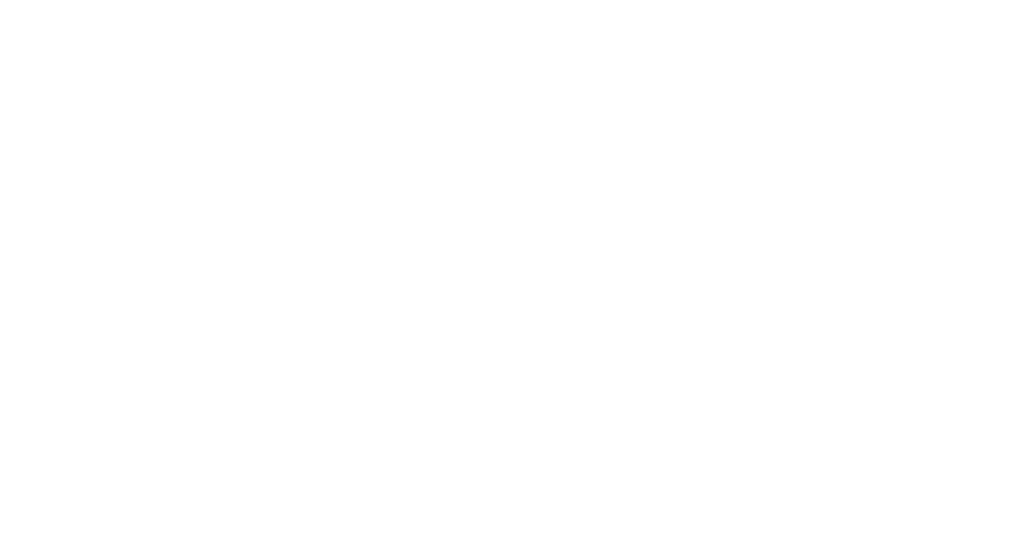 Wordpress - Website Design and Development Pricing
